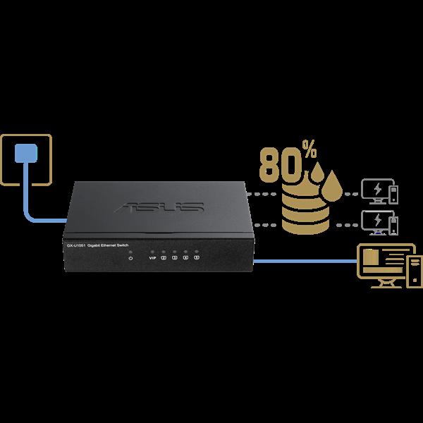 ASUS Switch 5x1000Mbps, Asztali GX-U1051