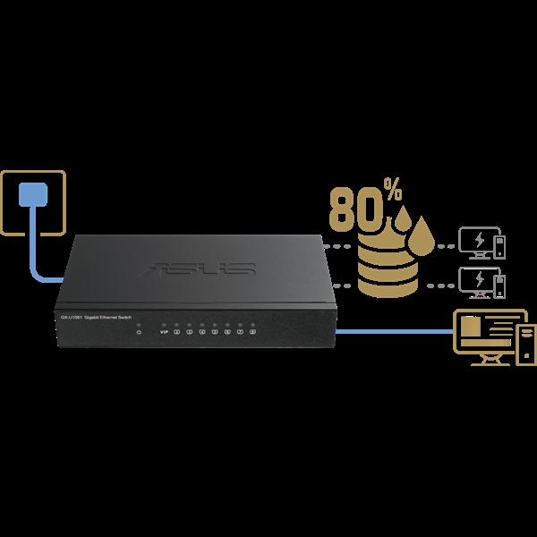 ASUS Switch 8x1000Mbps, Asztali GX-U1081
